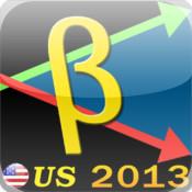 Beta Hedge 2013 (US)