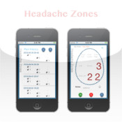 Headache Zones