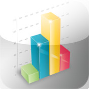 KPI Viewer odbc sql