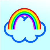 Cloud Photo Viewer google cloud