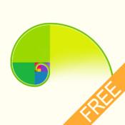 Fibonacci Stock Chart - Free