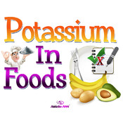 Potassium In Foods.