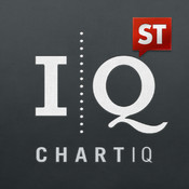 ChartIQ - Free Stock and Forex Charts