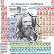 Chemistry:Periodic table of the chemical elements (Mendeleev table)