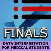 MCQs for Finals - Data Interpretation