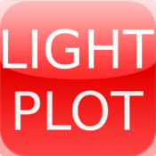 Light Plot plot against