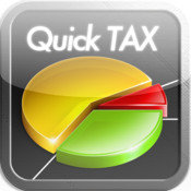 QuickTAX calculates medicare levy