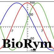 BioRym - designed for iPhone designed