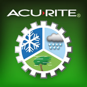 Acu-Link for iPad