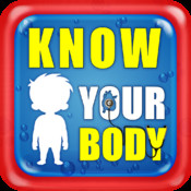 Human Body - External Organs - Know Your Body