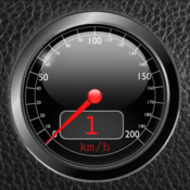Speed‰
