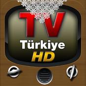 Turkey TV hittites tours turkey