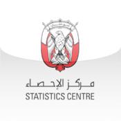 Abu Dhabi Key Statistics