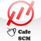 Café Supply Chain value chain