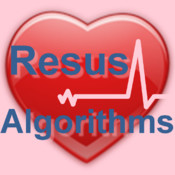 Resus Algorithms message digest algorithms
