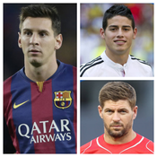Guess Football Player - Face Quiz
