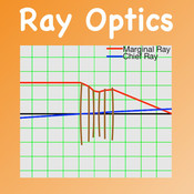 RayOptics